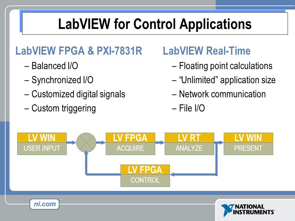 LabVIEW for Control Applications