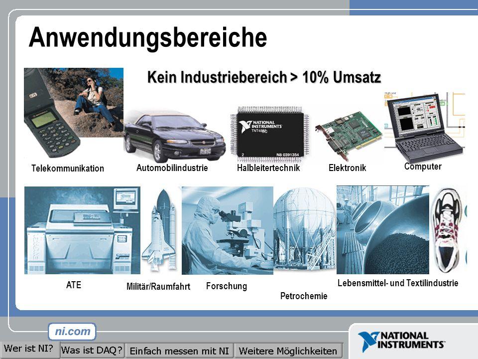 Anwendungsbereiche Kein Industriebereich > 10% Umsatz Computer