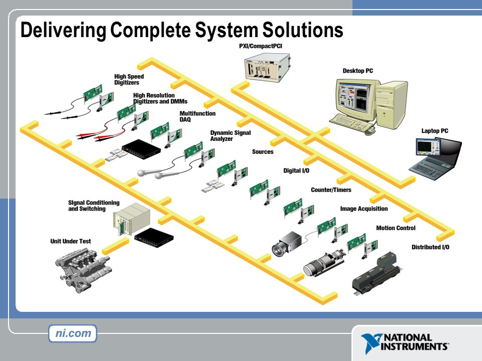 Delivering Complete System Solutions