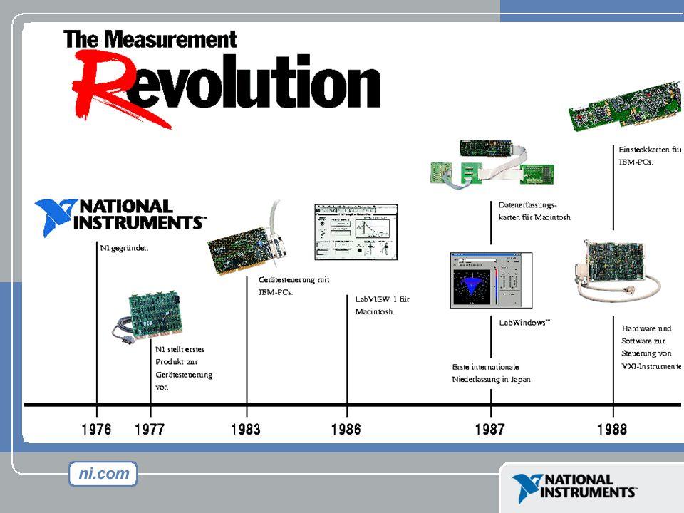 Timeline Einfach messen! 1976 - National Instruments wird gegründet.