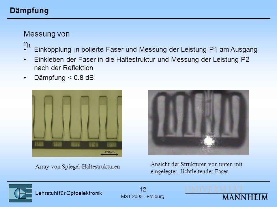 Dämpfung Messung von h1. Einkopplung in polierte Faser und Messung der Leistung P1 am Ausgang.
