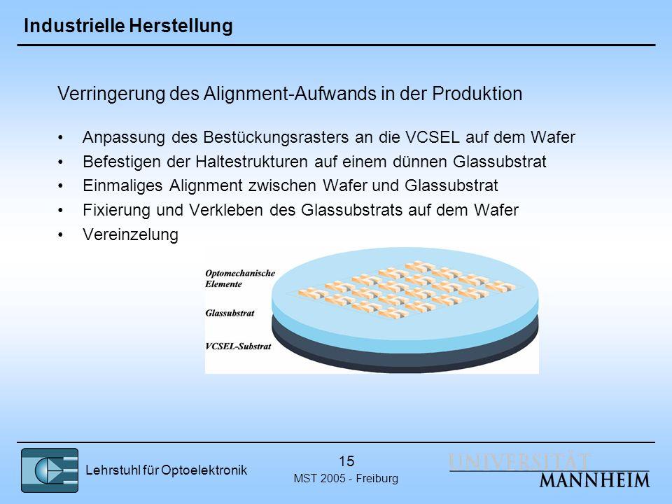 Industrielle Herstellung