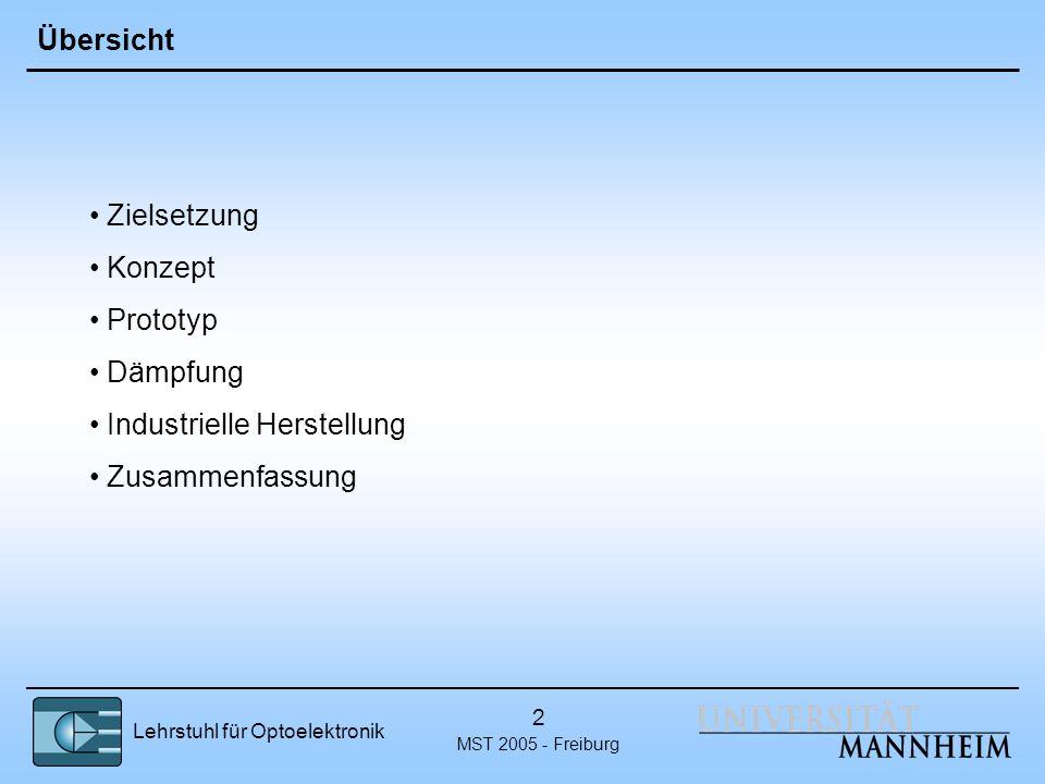 Übersicht Zielsetzung Konzept Prototyp Dämpfung Industrielle Herstellung Zusammenfassung