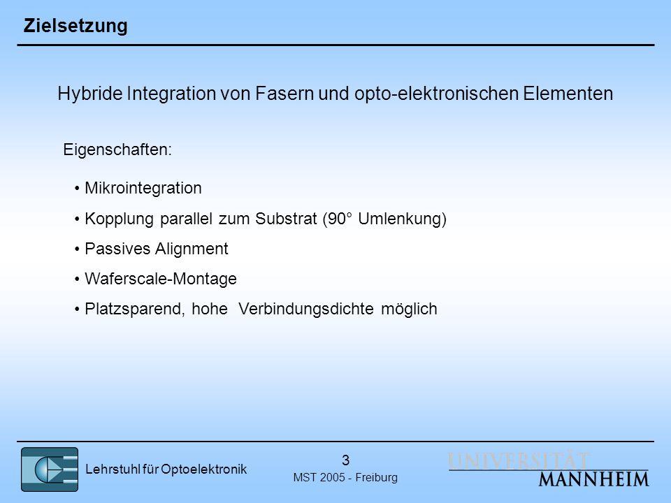 Hybride Integration von Fasern und opto-elektronischen Elementen