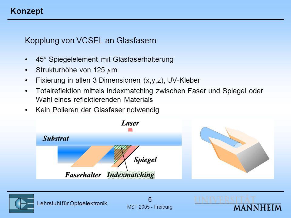 Kopplung von VCSEL an Glasfasern