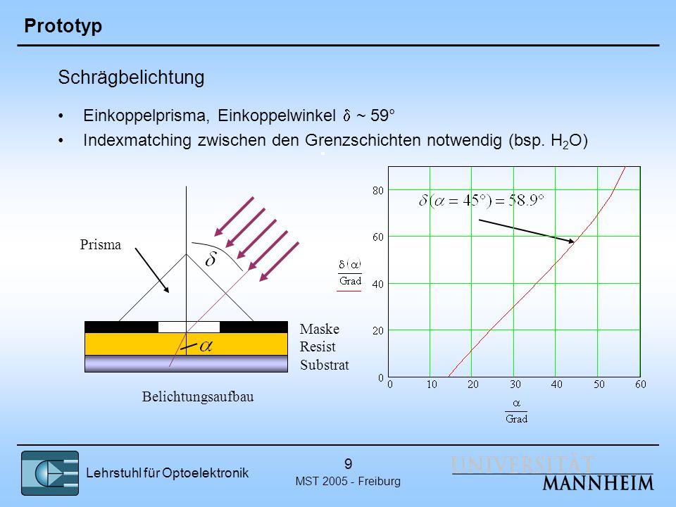 Prototyp Schrägbelichtung Einkoppelprisma, Einkoppelwinkel d ~ 59°