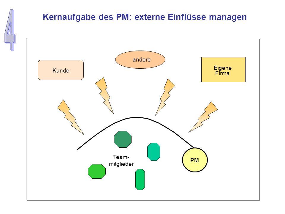 Kernaufgabe des PM: externe Einflüsse managen