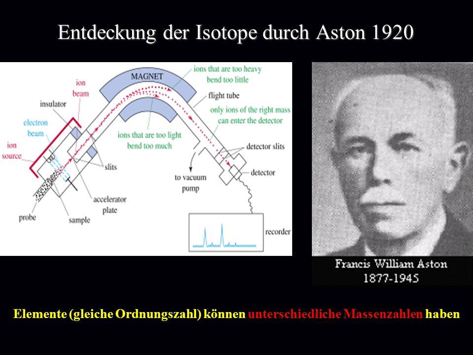 Entdeckung der Isotope durch Aston 1920