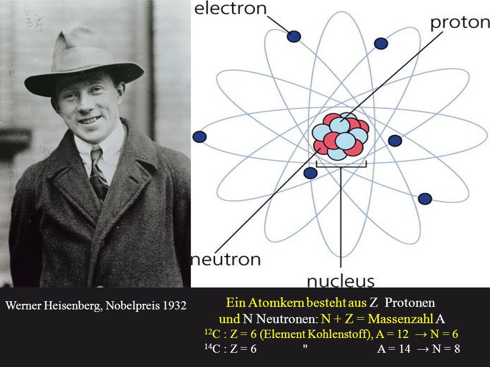 Ein Atomkern besteht aus Z Protonen