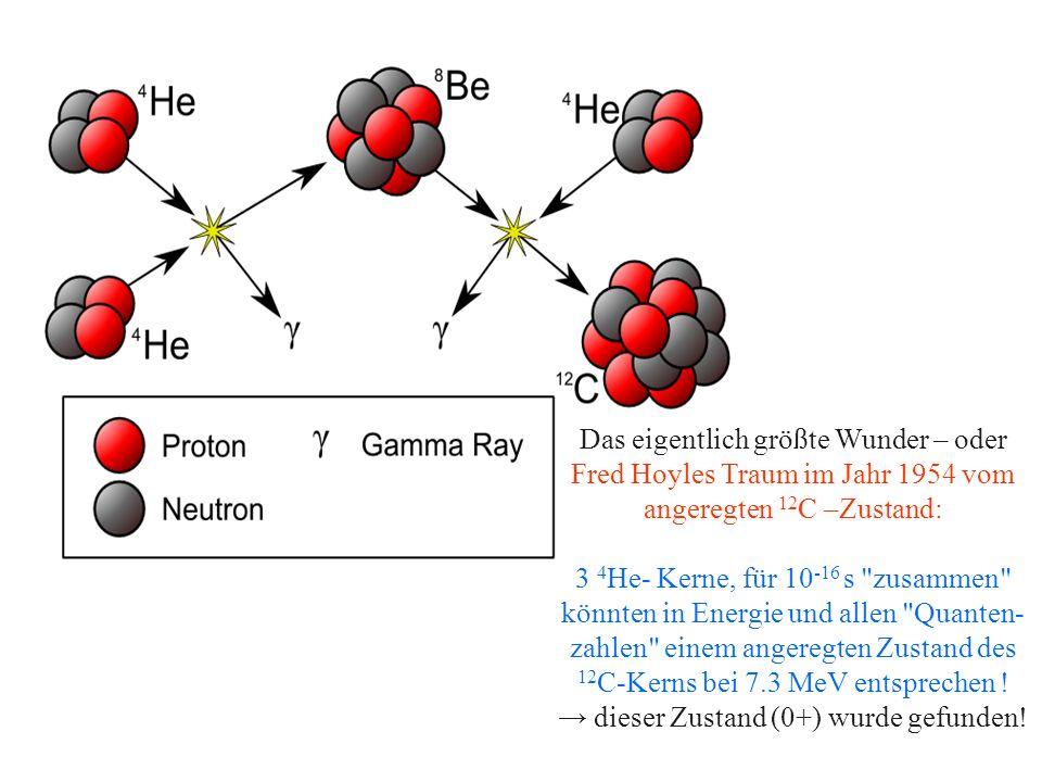 3 4He- Kerne, für 10-16 s zusammen