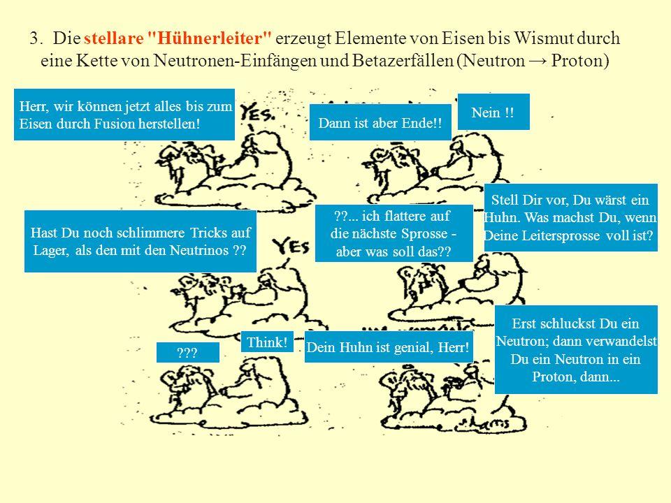 3. Die stellare Hühnerleiter erzeugt Elemente von Eisen bis Wismut durch eine Kette von Neutronen-Einfängen und Betazerfällen (Neutron → Proton)