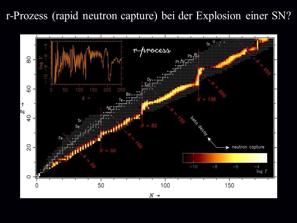 r-Prozess (rapid neutron capture) bei der Explosion einer SN