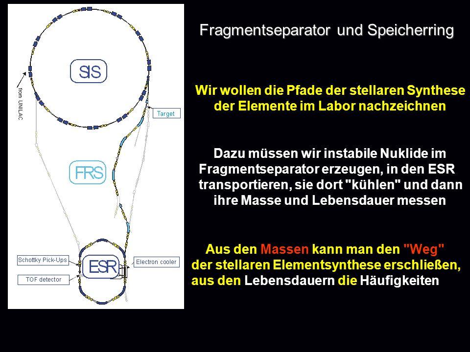 Fragmentseparator und Speicherring