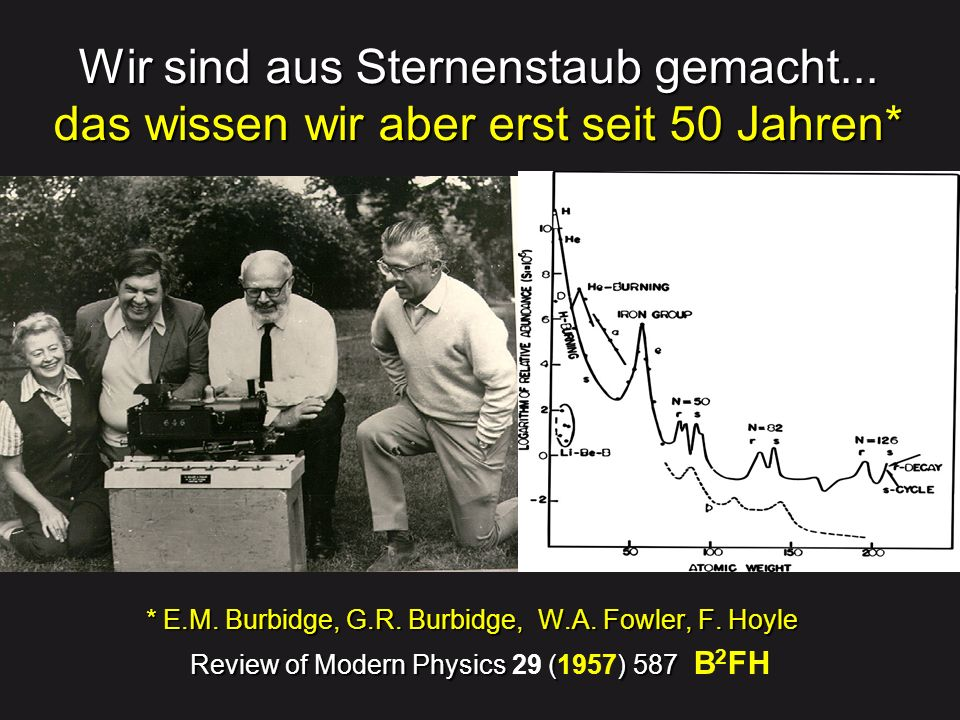 Review of Modern Physics 29 (1957) 587 B2FH