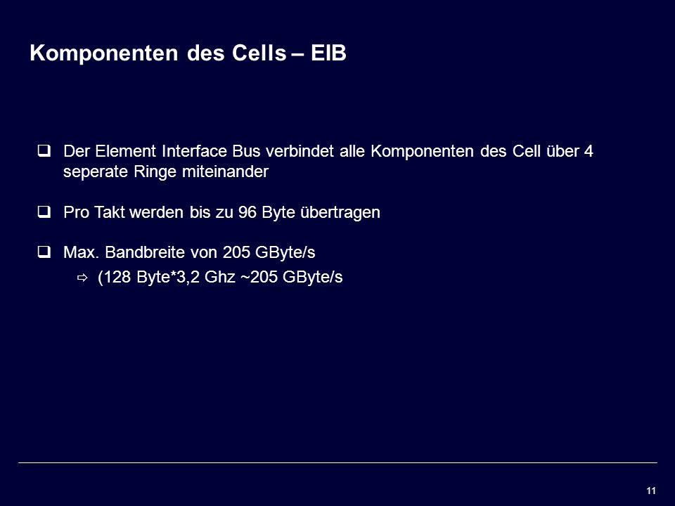 Komponenten des Cells – EIB