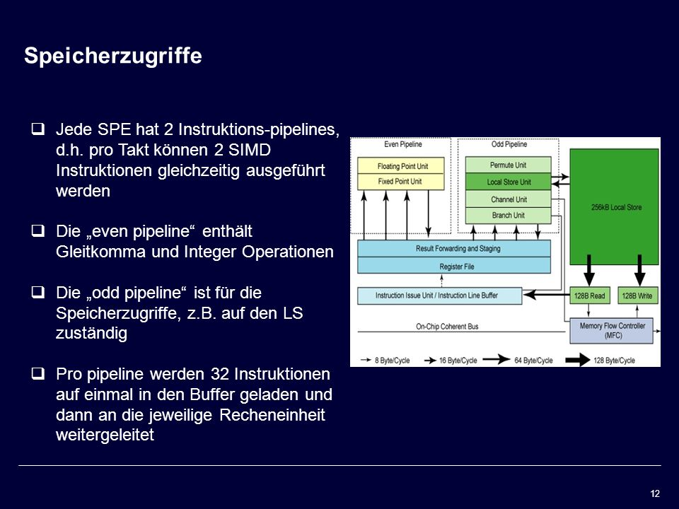 Speicherzugriffe Jede SPE hat 2 Instruktions-pipelines, d.h. pro Takt können 2 SIMD Instruktionen gleichzeitig ausgeführt werden.