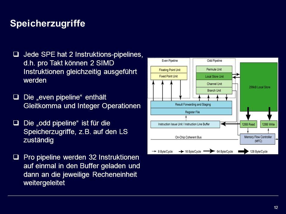 SpeicherzugriffeJede SPE hat 2 Instruktions-pipelines, d.h. pro Takt können 2 SIMD Instruktionen gleichzeitig ausgeführt werden.