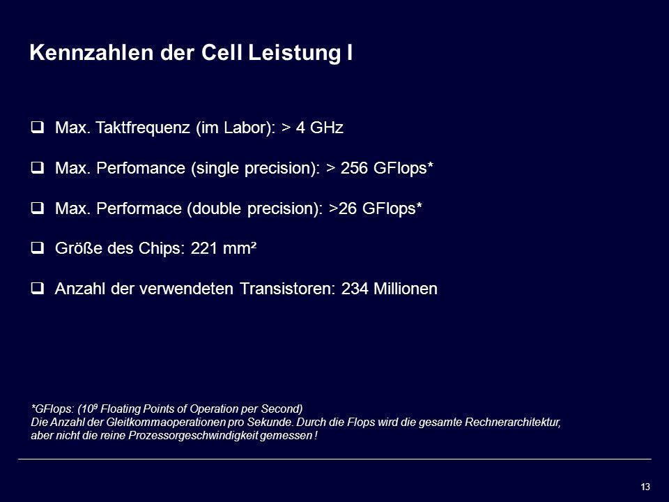 Kennzahlen der Cell Leistung I