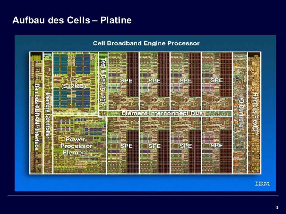 Aufbau des Cells – Platine