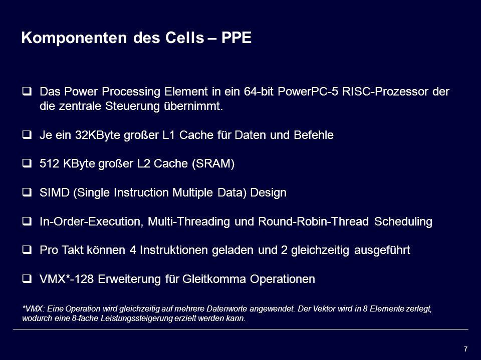 Komponenten des Cells – PPE