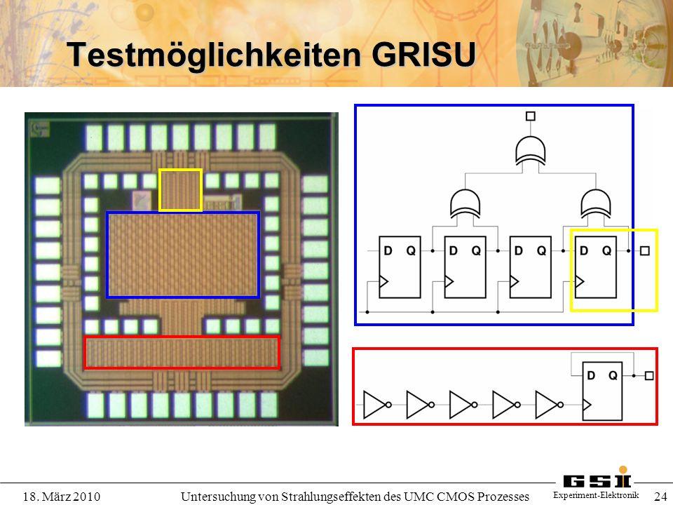 Testmöglichkeiten GRISU