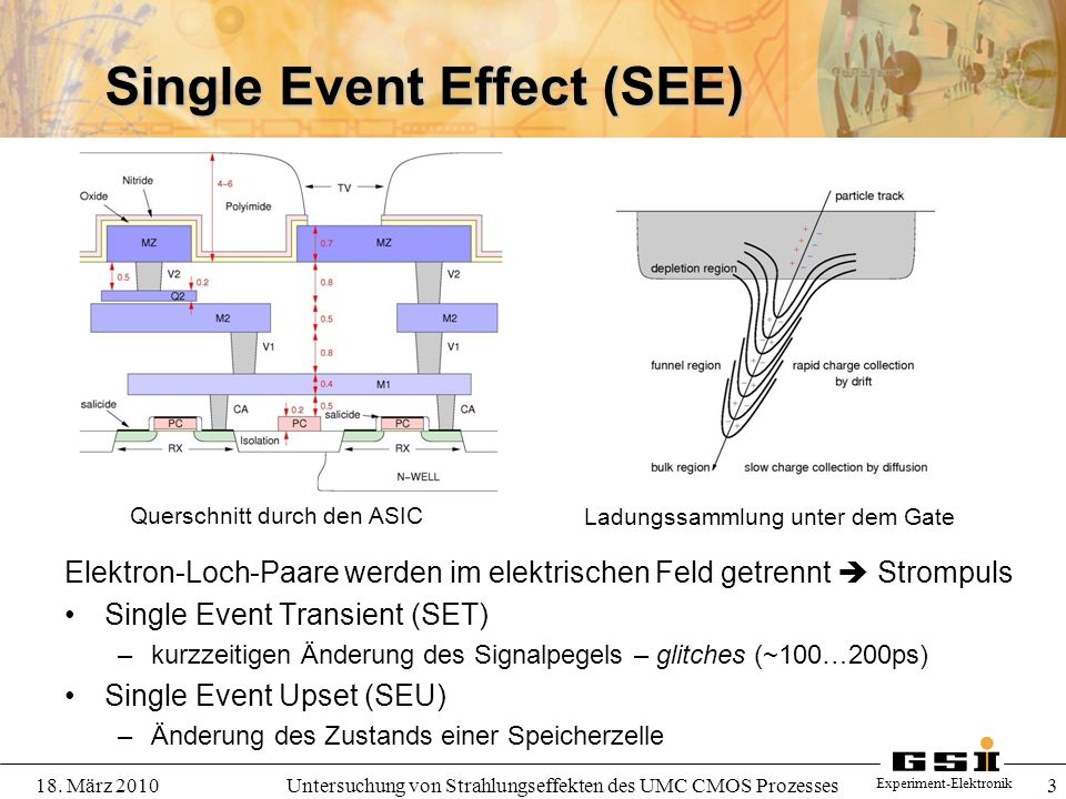 Single Event Effect (SEE)