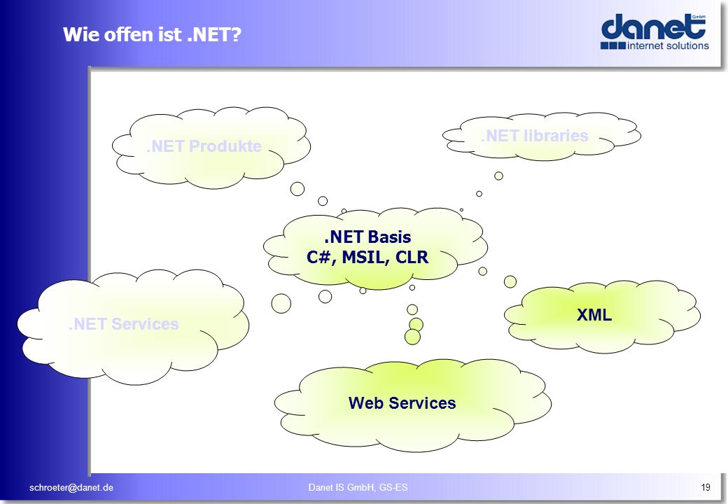 Wie offen ist .NET .NET libraries .NET Produkte
