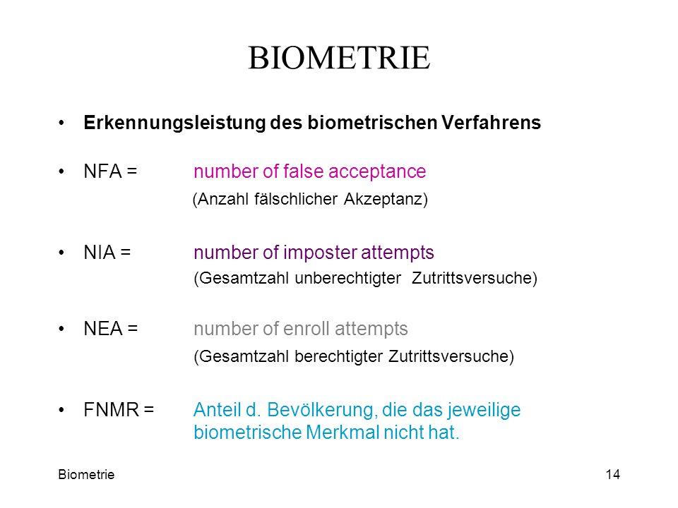BIOMETRIE Erkennungsleistung des biometrischen Verfahrens