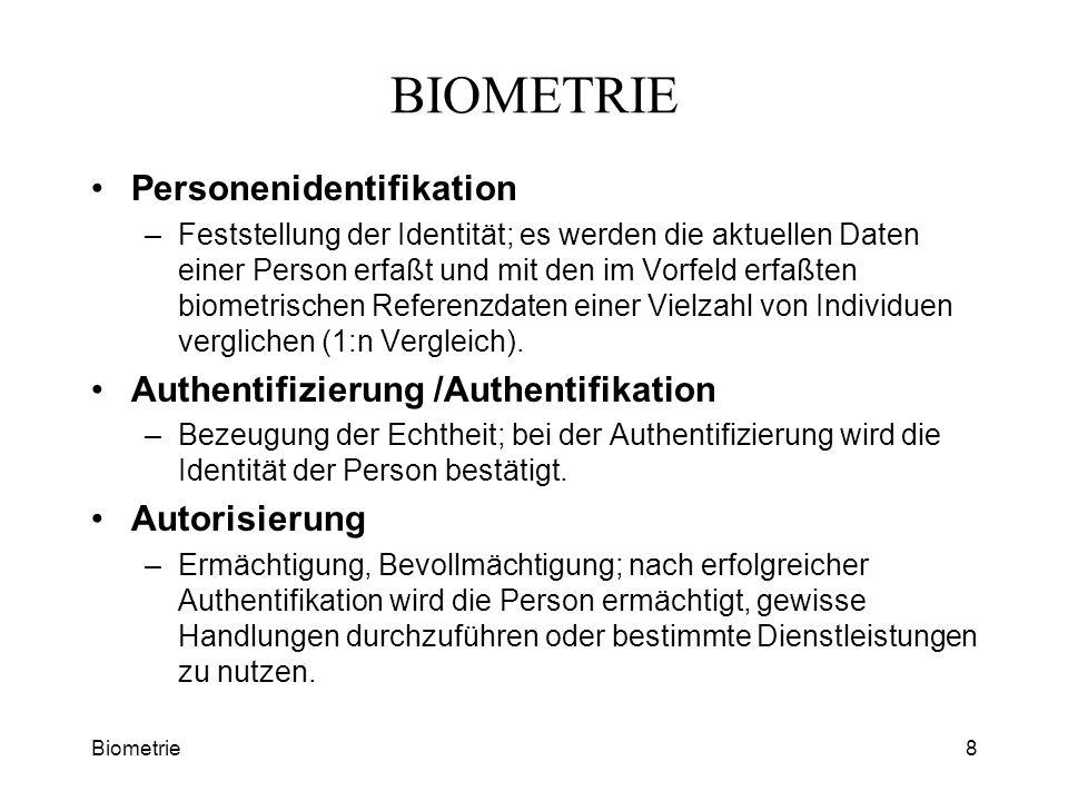 BIOMETRIE Personenidentifikation Authentifizierung /Authentifikation