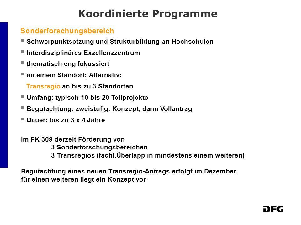 Koordinierte Programme
