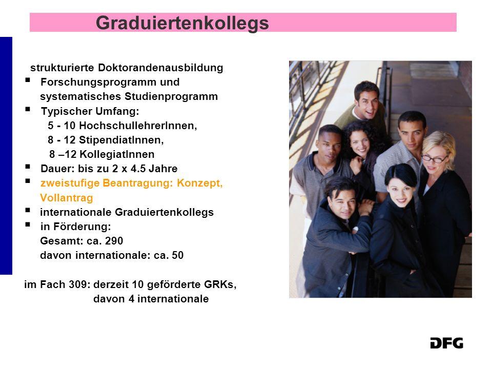 Graduiertenkollegs strukturierte Doktorandenausbildung