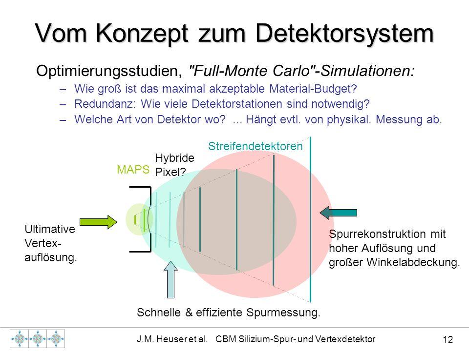Vom Konzept zum Detektorsystem