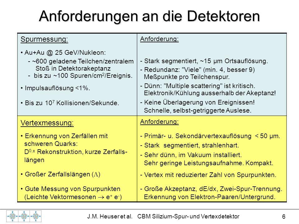 Anforderungen an die Detektoren