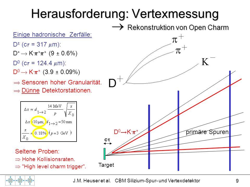 Herausforderung: Vertexmessung  Rekonstruktion von Open Charm