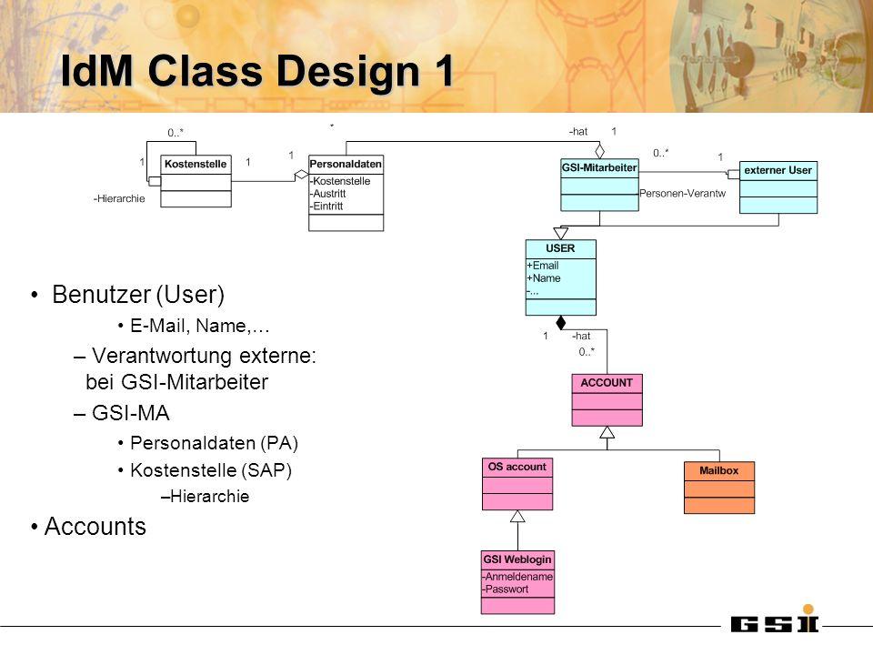 IdM Class Design 1 Benutzer (User) Accounts