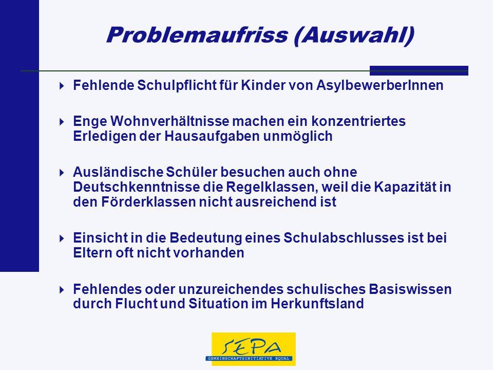 Problemaufriss (Auswahl)