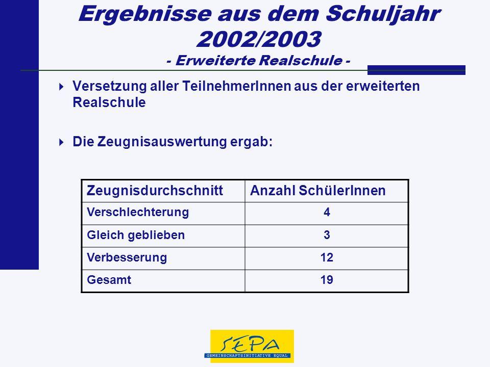 Ergebnisse aus dem Schuljahr 2002/2003 - Erweiterte Realschule -