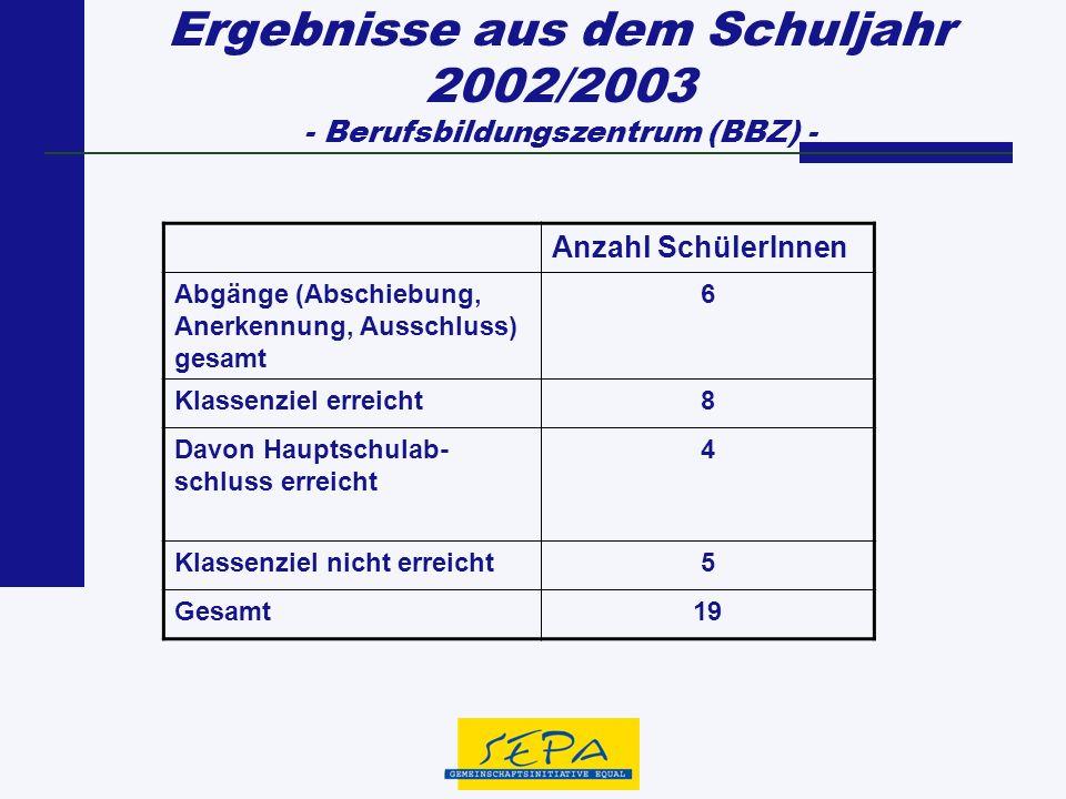 Ergebnisse aus dem Schuljahr 2002/2003 - Berufsbildungszentrum (BBZ) -