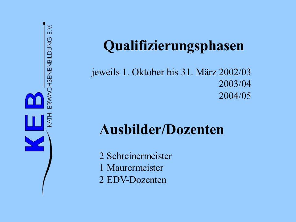Qualifizierungsphasen