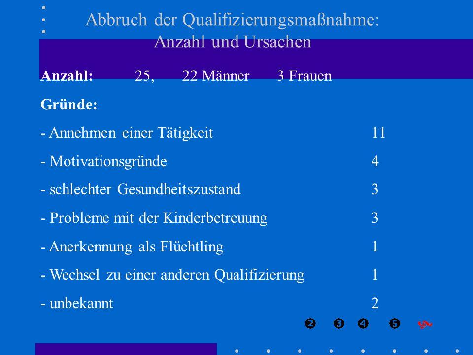 Abbruch der Qualifizierungsmaßnahme: Anzahl und Ursachen