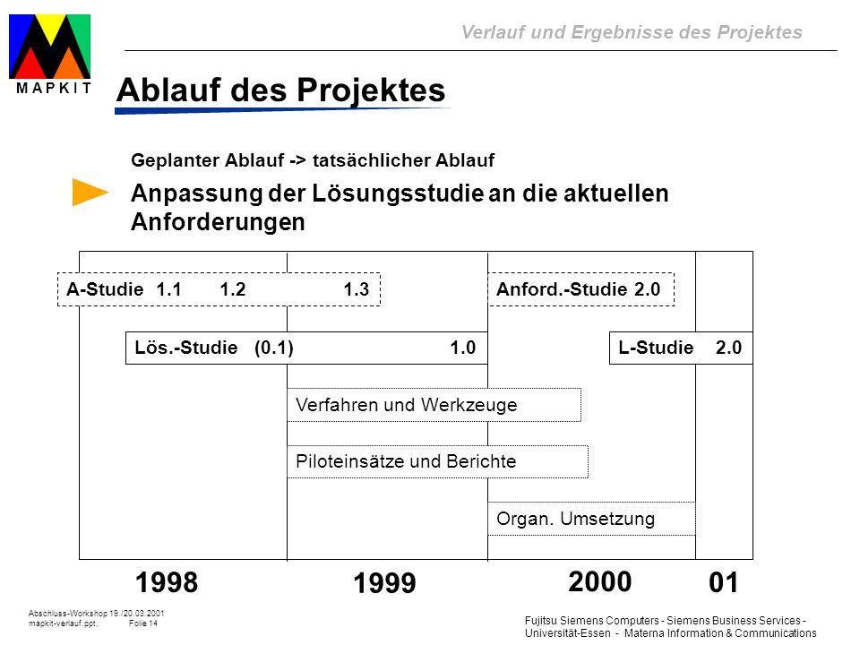 Ablauf des Projektes Geplanter Ablauf -> tatsächlicher Ablauf. Anpassung der Lösungsstudie an die aktuellen Anforderungen.
