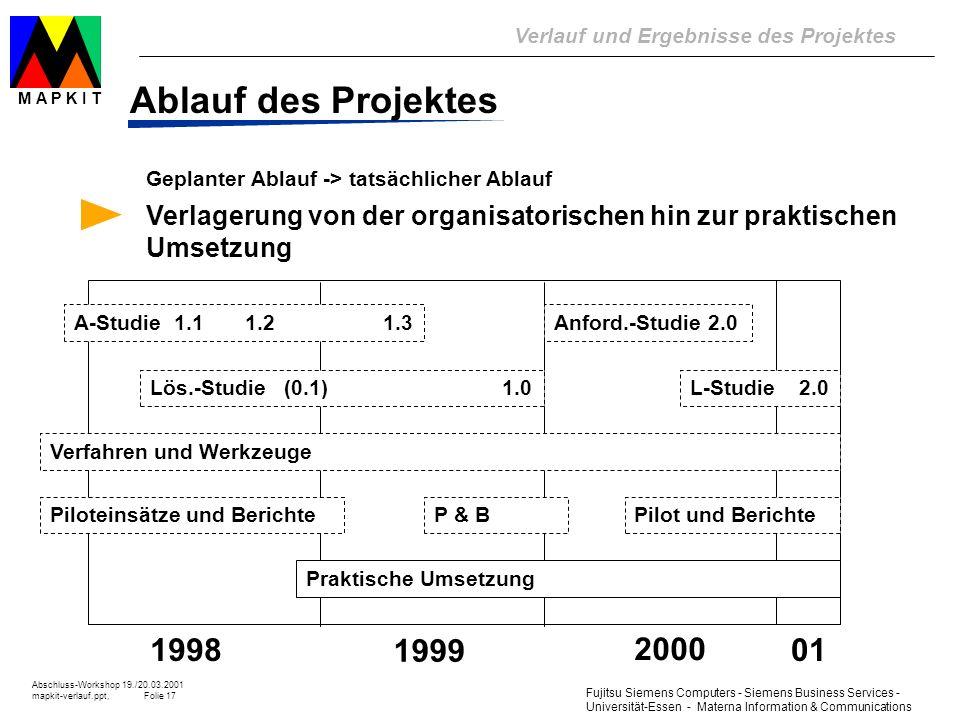 Ablauf des Projektes Geplanter Ablauf -> tatsächlicher Ablauf. Verlagerung von der organisatorischen hin zur praktischen Umsetzung.