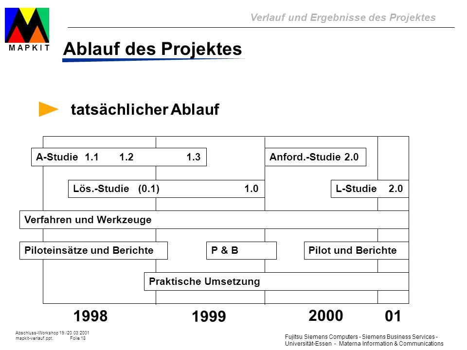 Ablauf des Projektes tatsächlicher Ablauf 1998 1999 2000 01