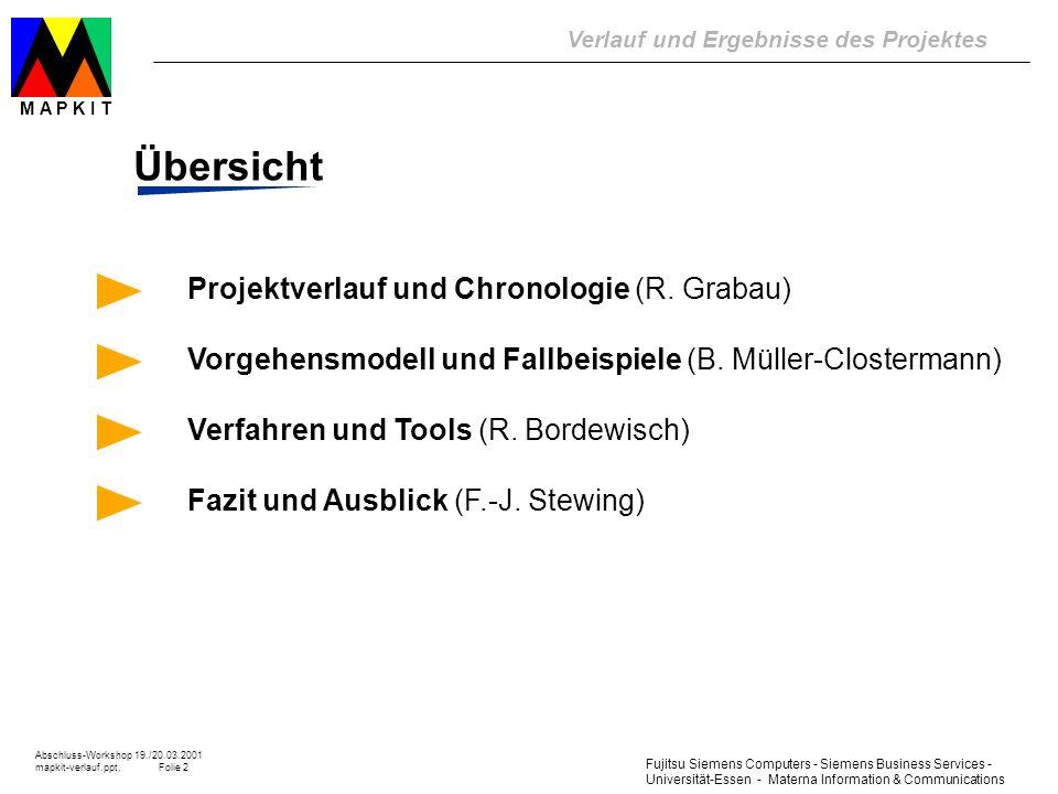 Übersicht Projektverlauf und Chronologie (R. Grabau)