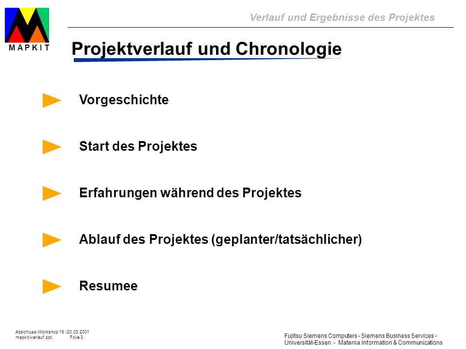 Projektverlauf und Chronologie