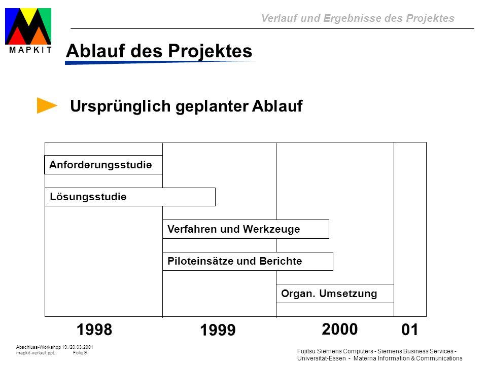 Ablauf des Projektes Ursprünglich geplanter Ablauf 1998 1999 2000 01