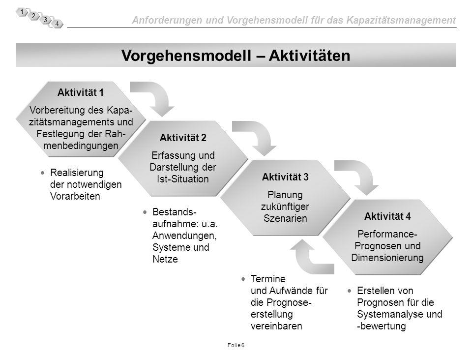 Vorgehensmodell – Aktivitäten