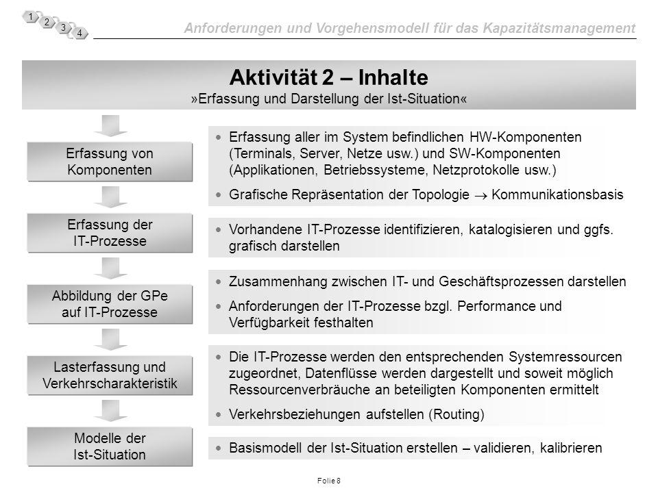 Aktivität 2 – Inhalte »Erfassung und Darstellung der Ist-Situation«