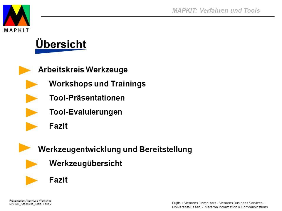 Übersicht Arbeitskreis Werkzeuge Workshops und Trainings Fazit