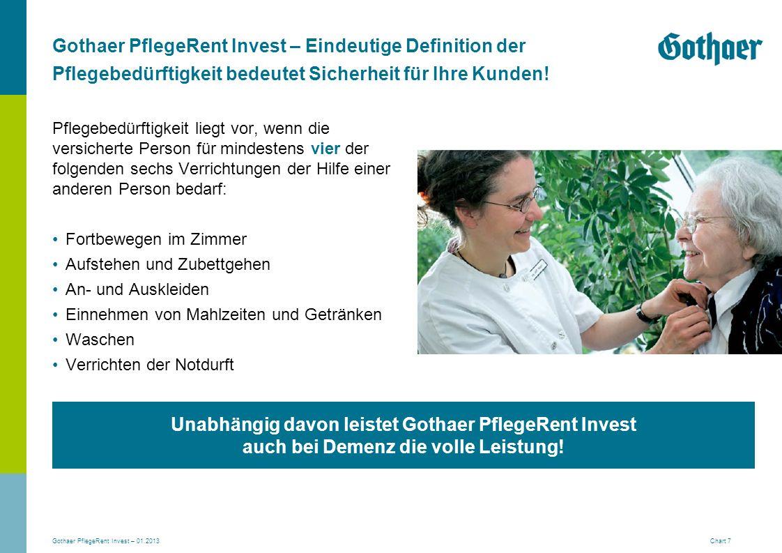 Gothaer PflegeRent Invest – Eindeutige Definition der Pflegebedürftigkeit bedeutet Sicherheit für Ihre Kunden!